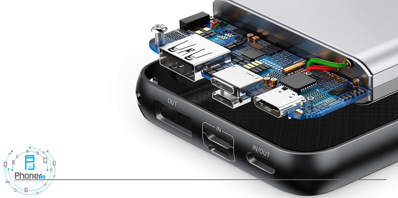 نمای داخلی درگاه های شارژ Baseus PPALL-DXQ01 Mini Q PD Quick Charger Power Bank